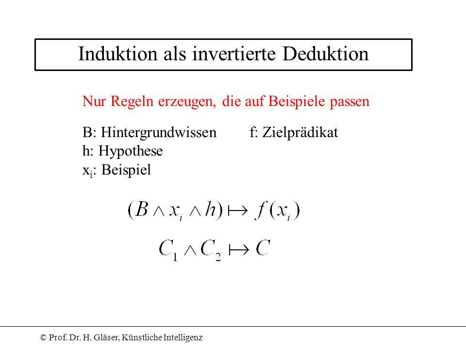© Prof. Dr. H. Gläser, Künstliche Intelligenz Induktion als invertierte Deduktion Nur Regeln erzeugen, die auf Beispiele passen B: Hintergrundwissen h