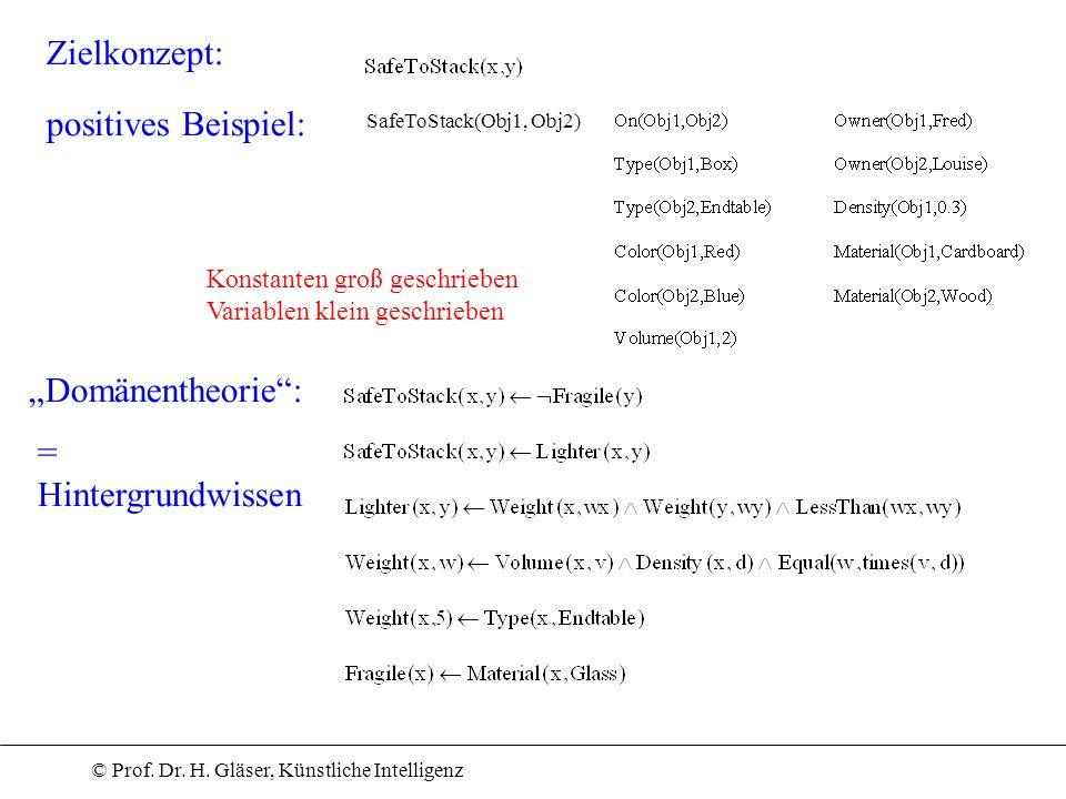 © Prof. Dr. H. Gläser, Künstliche Intelligenz Domänentheorie: positives Beispiel: Zielkonzept: SafeToStack(Obj1, Obj2) = Hintergrundwissen Konstanten