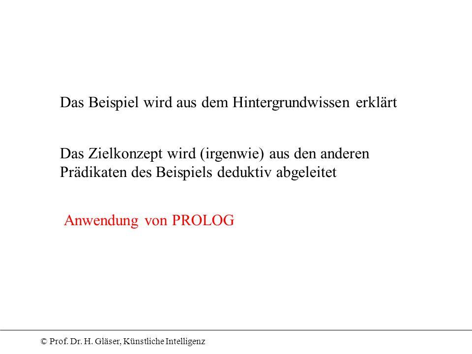 © Prof. Dr. H. Gläser, Künstliche Intelligenz Anwendung von PROLOG Das Beispiel wird aus dem Hintergrundwissen erklärt Das Zielkonzept wird (irgenwie)