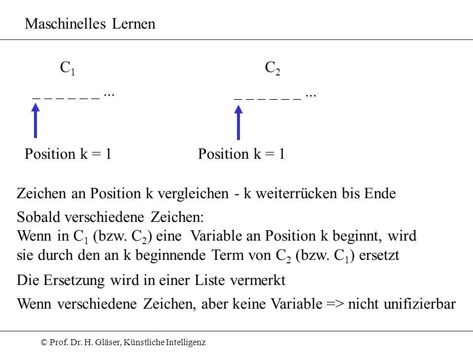© Prof. Dr. H. Gläser, Künstliche Intelligenz Maschinelles Lernen C1C1 C2C2 _ _ _ _ _ _... Position k = 1 Zeichen an Position k vergleichen - k weiter