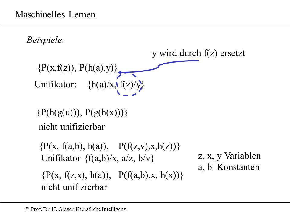 © Prof. Dr. H. Gläser, Künstliche Intelligenz Maschinelles Lernen Beispiele: {P(x,f(z)), P(h(a),y)} Unifikator: {h(a)/x, f(z)/y} y wird durch f(z) ers