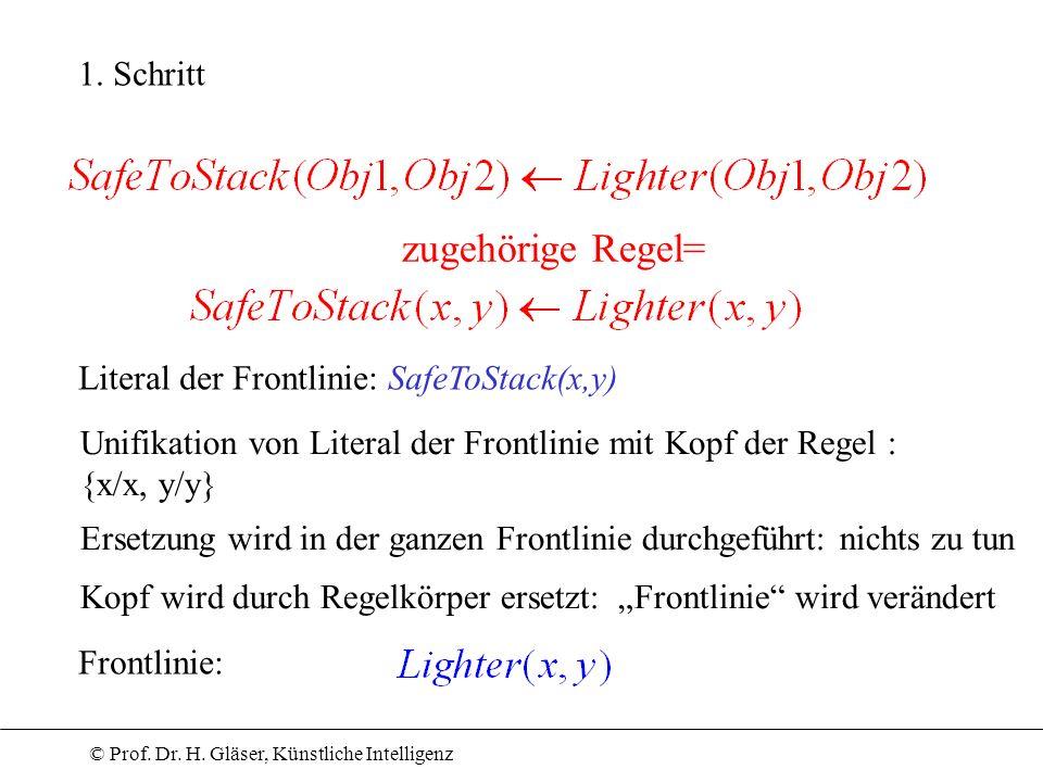 © Prof. Dr. H. Gläser, Künstliche Intelligenz 1. Schritt zugehörige Regel= Unifikation von Literal der Frontlinie mit Kopf der Regel : {x/x, y/y} Kopf