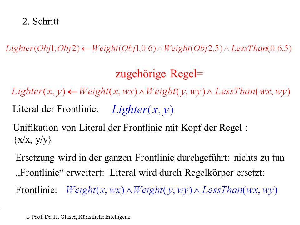 © Prof. Dr. H. Gläser, Künstliche Intelligenz 2. Schritt zugehörige Regel= Frontlinie erweitert: Literal wird durch Regelkörper ersetzt: Frontlinie: L