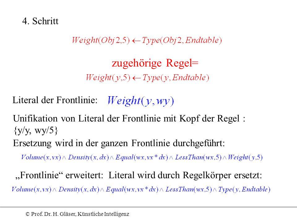 © Prof. Dr. H. Gläser, Künstliche Intelligenz 4. Schritt zugehörige Regel= Frontlinie erweitert: Literal wird durch Regelkörper ersetzt: Literal der F