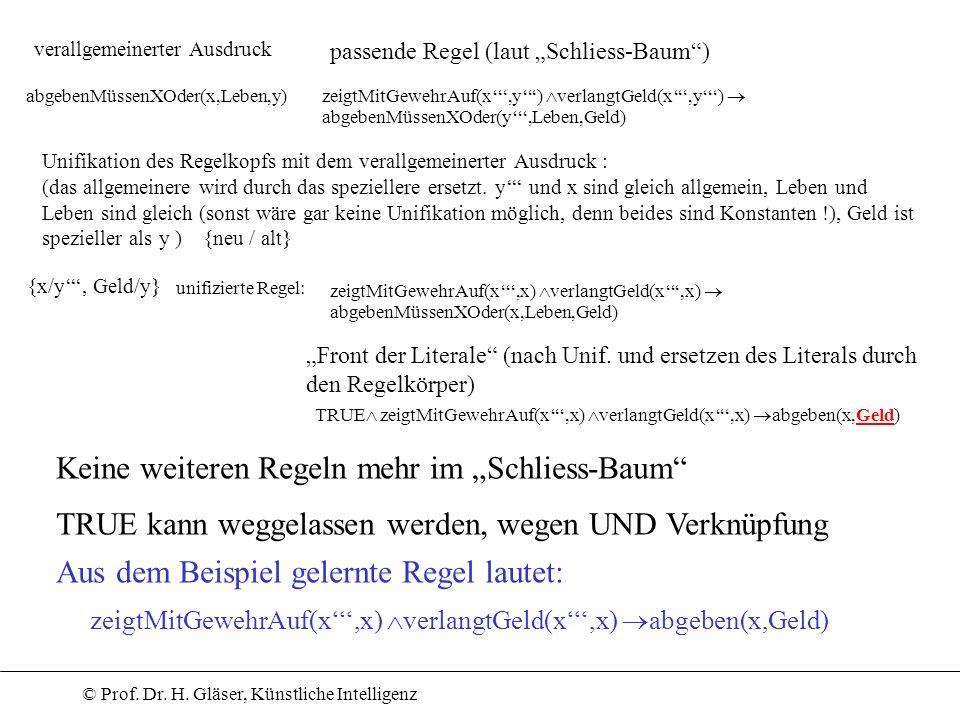 © Prof. Dr. H. Gläser, Künstliche Intelligenz verallgemeinerter Ausdruck passende Regel (laut Schliess-Baum) abgebenMüssenXOder(x,Leben,y) zeigtMitGew