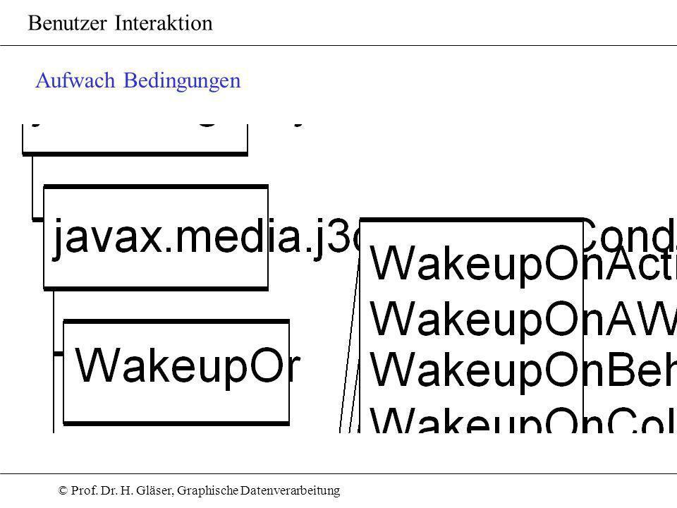 © Prof. Dr. H. Gläser, Graphische Datenverarbeitung Benutzer Interaktion Aufwach Bedingungen