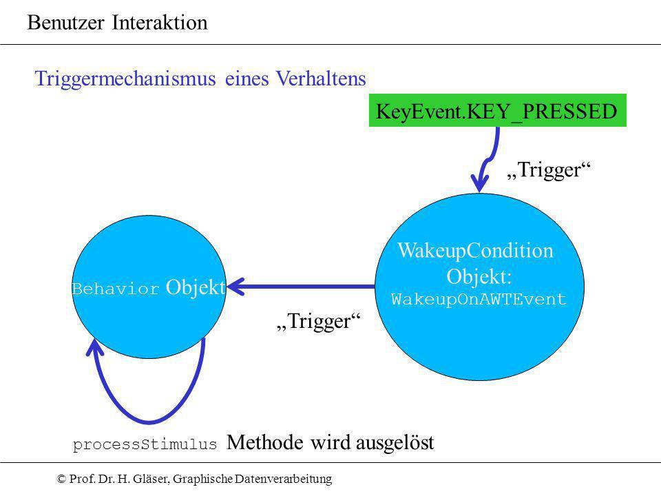 © Prof. Dr. H. Gläser, Graphische Datenverarbeitung Benutzer Interaktion Triggermechanismus eines Verhaltens Behavior Objekt WakeupCondition Objekt: W