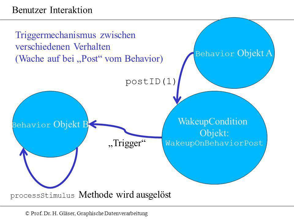 © Prof. Dr. H. Gläser, Graphische Datenverarbeitung Benutzer Interaktion Triggermechanismus zwischen verschiedenen Verhalten (Wache auf bei Post vom B