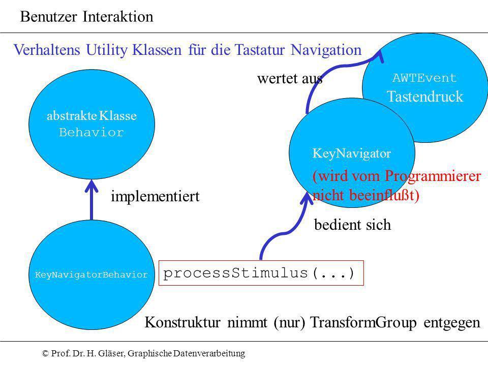 © Prof. Dr. H. Gläser, Graphische Datenverarbeitung Benutzer Interaktion AWTEvent Tastendruck Verhaltens Utility Klassen für die Tastatur Navigation p
