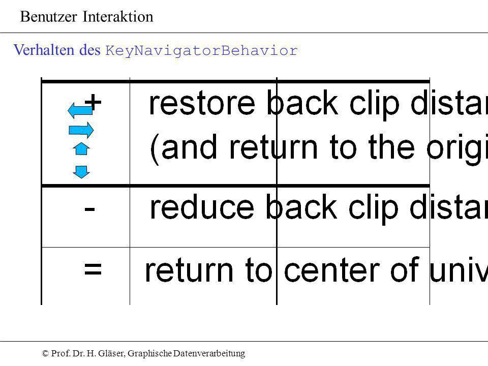 © Prof. Dr. H. Gläser, Graphische Datenverarbeitung Benutzer Interaktion Verhalten des KeyNavigatorBehavior