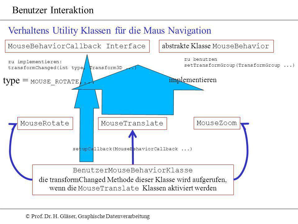 © Prof. Dr. H. Gläser, Graphische Datenverarbeitung Benutzer Interaktion Verhaltens Utility Klassen für die Maus Navigation abstrakte Klasse MouseBeha