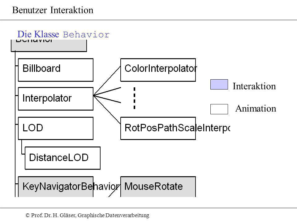 © Prof. Dr. H. Gläser, Graphische Datenverarbeitung Benutzer Interaktion Die Klasse Behavior Interaktion Animation
