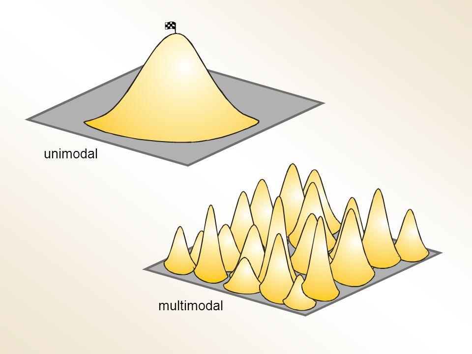 Multimodale Optimierung in der Natur
