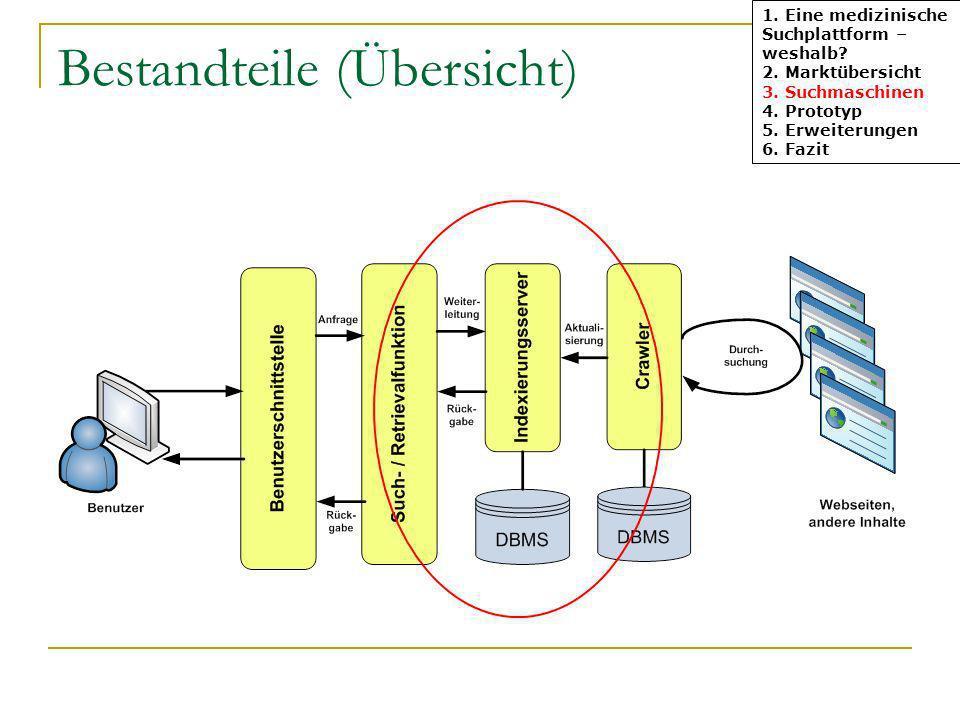Bestandteile (Übersicht) 1. Eine medizinische Suchplattform – weshalb? 2. Marktübersicht 3. Suchmaschinen 4. Prototyp 5. Erweiterungen 6. Fazit