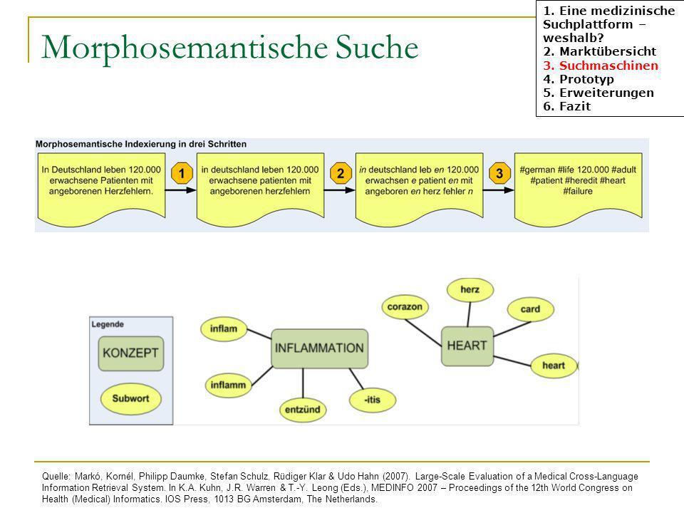 Morphosemantische Suche 1. Eine medizinische Suchplattform – weshalb? 2. Marktübersicht 3. Suchmaschinen 4. Prototyp 5. Erweiterungen 6. Fazit Quelle: