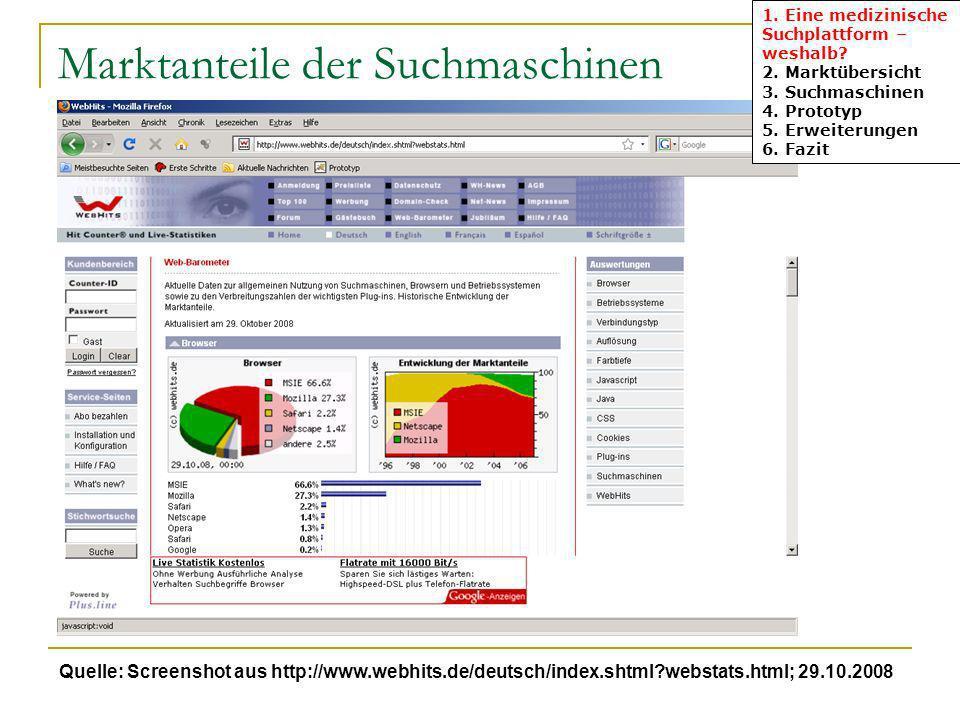 Marktanteile der Suchmaschinen Quelle: Screenshot aus http://www.webhits.de/deutsch/index.shtml?webstats.html; 29.10.2008 1. Eine medizinische Suchpla