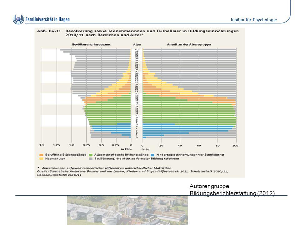 Institut für Psychologie 25.01.2014Folie 4 Gründe für zunehmende Altersheterogenität 1.Veränderung der Familienstruktur.