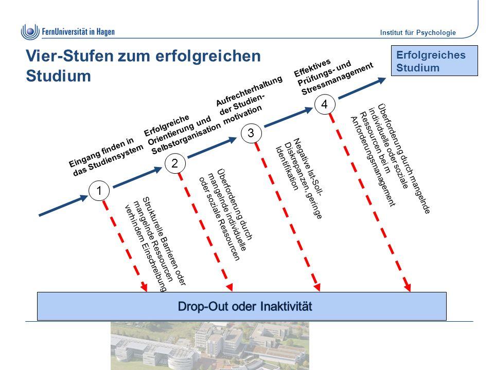 Institut für Psychologie Aus: von Hippel et al. (in press)