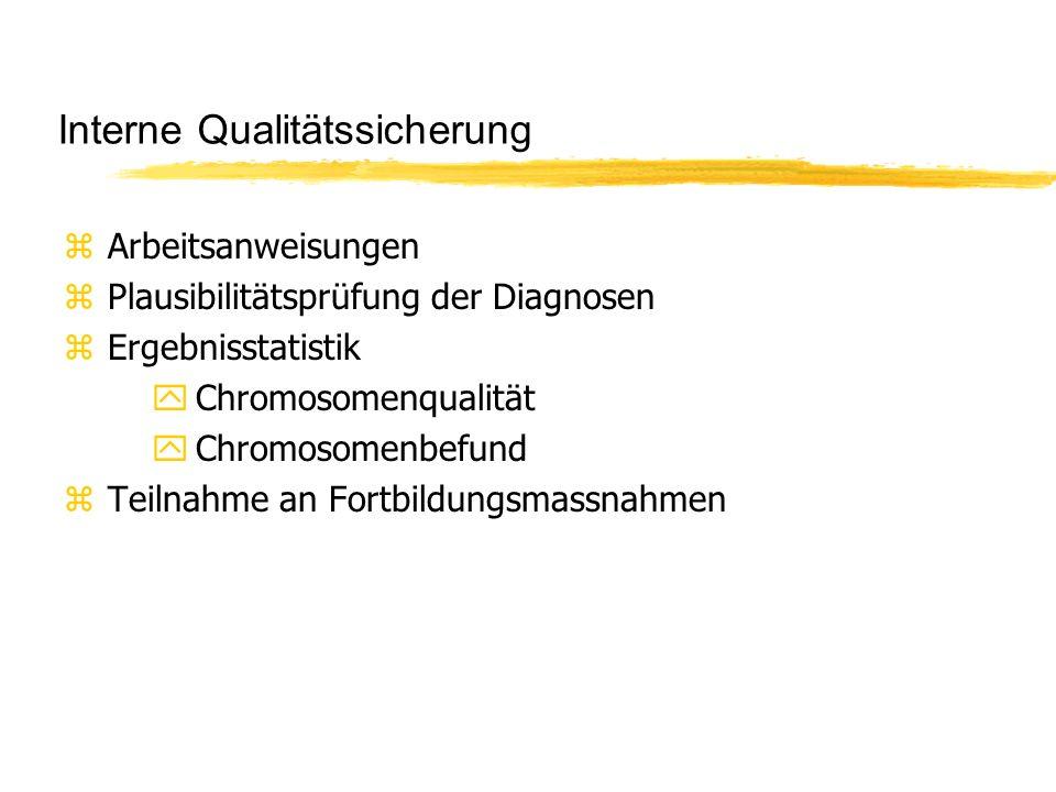 Interne Qualitätssicherung zArbeitsanweisungen zPlausibilitätsprüfung der Diagnosen zErgebnisstatistik yChromosomenqualität yChromosomenbefund zTeilnahme an Fortbildungsmassnahmen