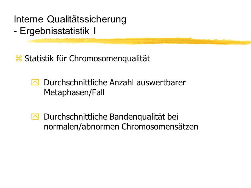 Interne Qualitätssicherung - Ergebnisstatistik I zStatistik für Chromosomenqualität yDurchschnittliche Anzahl auswertbarer Metaphasen/Fall yDurchschnittliche Bandenqualität bei normalen/abnormen Chromosomensätzen
