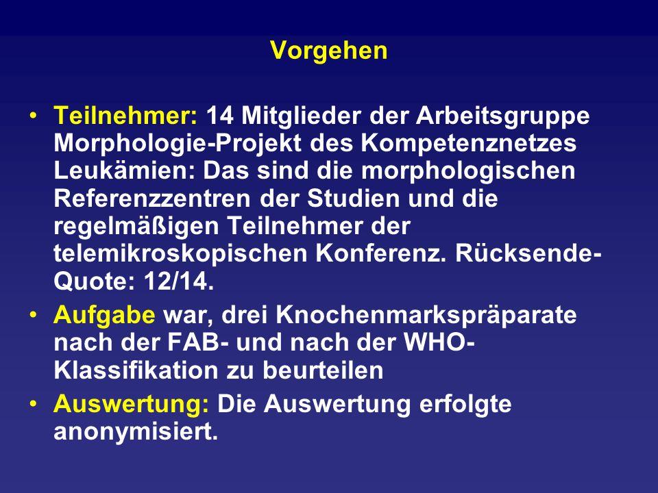 Teilnehmer C.Aul und A. Giagounidis, Duisburg R. Fuchs, Eschweiler A.