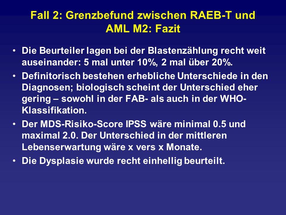 Fall 2: Grenzbefund zwischen RAEB-T und AML M2: Fazit Die Beurteiler lagen bei der Blastenzählung recht weit auseinander: 5 mal unter 10%, 2 mal über