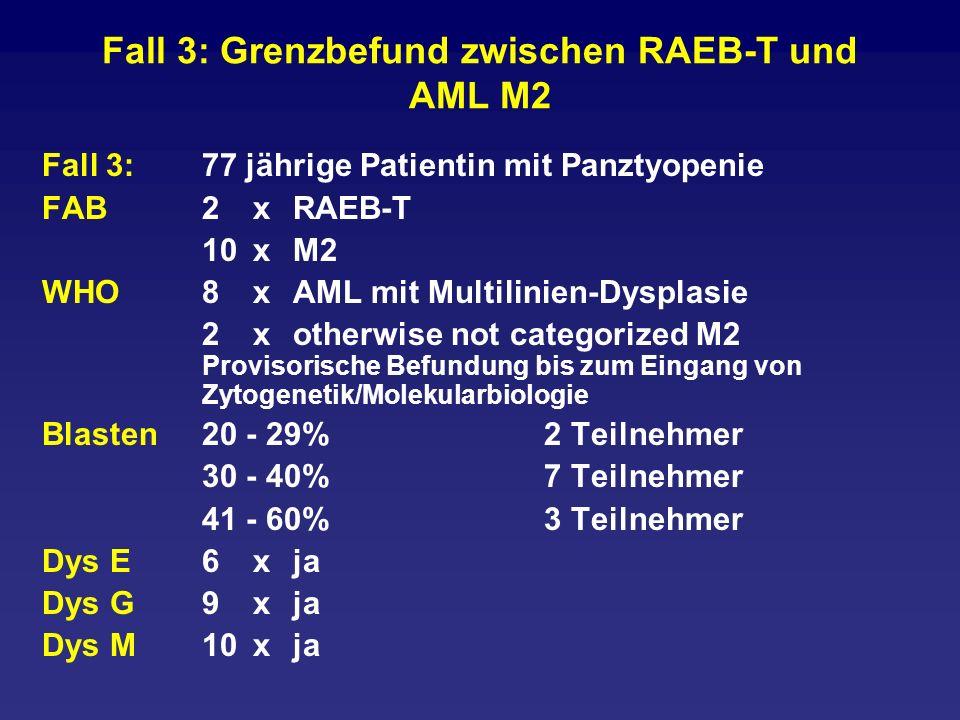 Fall 3: Grenzbefund zwischen RAEB-T und AML M2 Fall 3: 77 jährige Patientin mit Panztyopenie FAB2xRAEB-T 10xM2 WHO8xAML mit Multilinien-Dysplasie 2xot