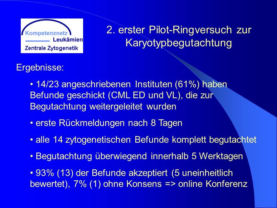 2. erster Pilot-Ringversuch zur Karyotypbegutachtung Ergebnisse: 14/23 angeschriebenen Instituten (61%) haben Befunde geschickt (CML ED und VL), die z