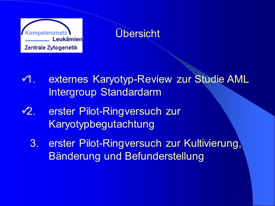 Übersicht 1.externes Karyotyp-Review zur Studie AML Intergroup Standardarm 2.erster Pilot-Ringversuch zur Karyotypbegutachtung 3.erster Pilot-Ringvers