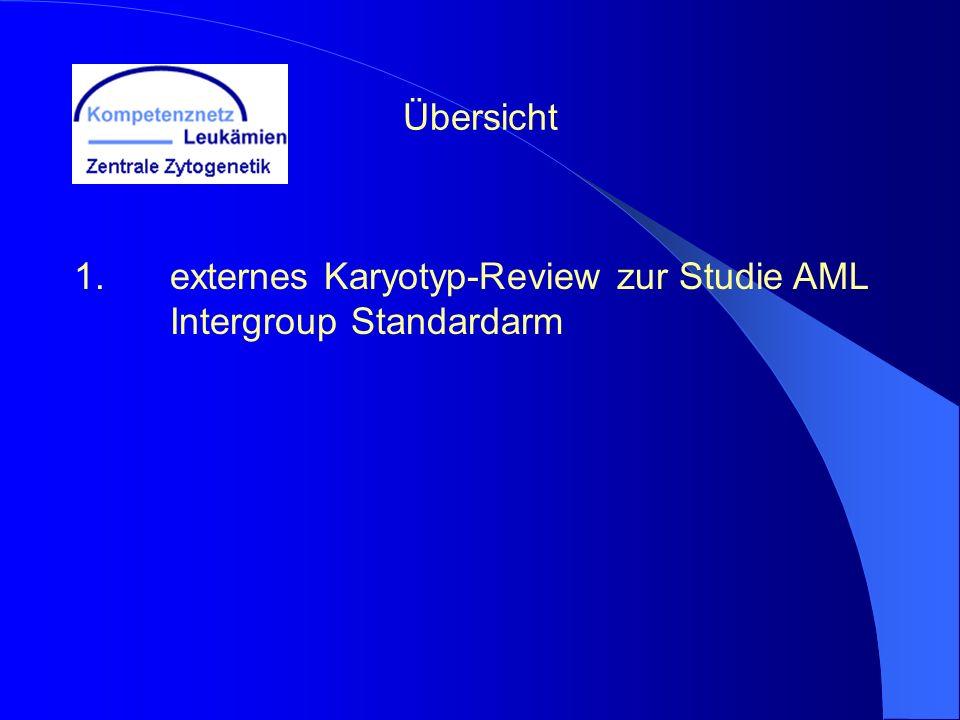 Übersicht 1.externes Karyotyp-Review zur Studie AML Intergroup Standardarm