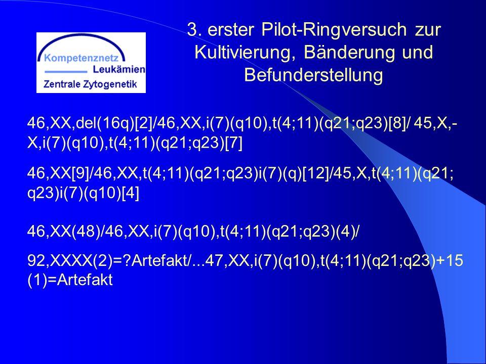 3. erster Pilot-Ringversuch zur Kultivierung, Bänderung und Befunderstellung 46,XX,del(16q)[2]/46,XX,i(7)(q10),t(4;11)(q21;q23)[8]/ 45,X,- X,i(7)(q10)