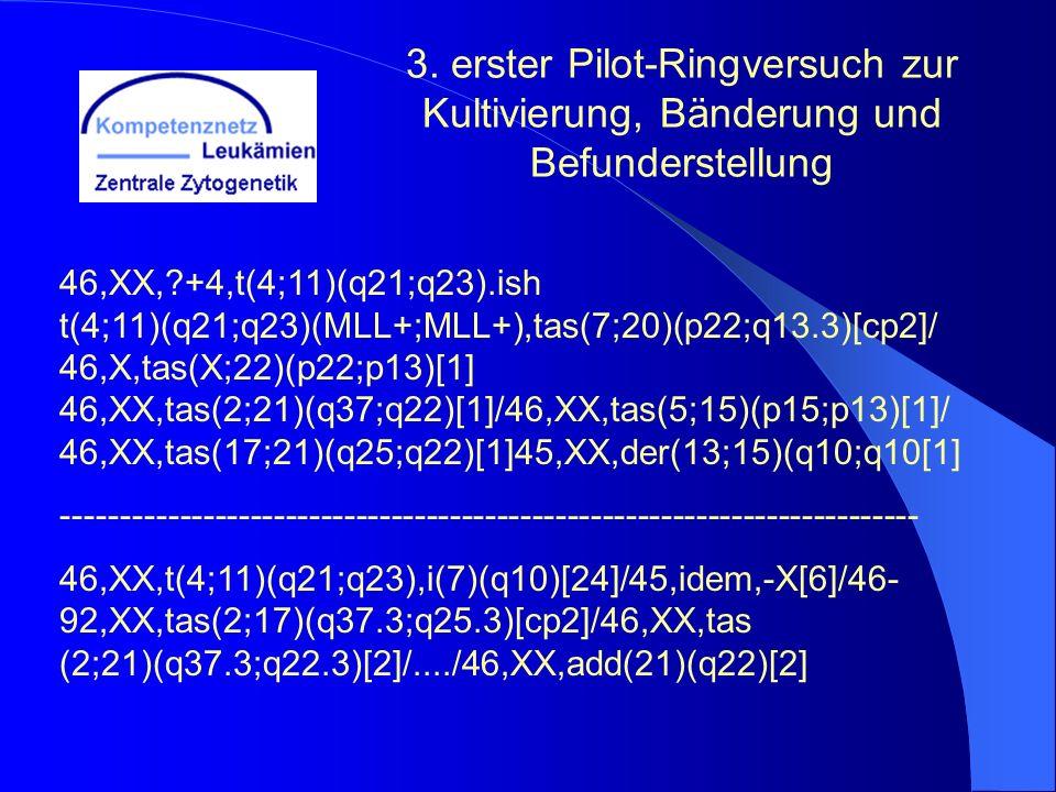 3. erster Pilot-Ringversuch zur Kultivierung, Bänderung und Befunderstellung 46,XX,?+4,t(4;11)(q21;q23).ish t(4;11)(q21;q23)(MLL+;MLL+),tas(7;20)(p22;
