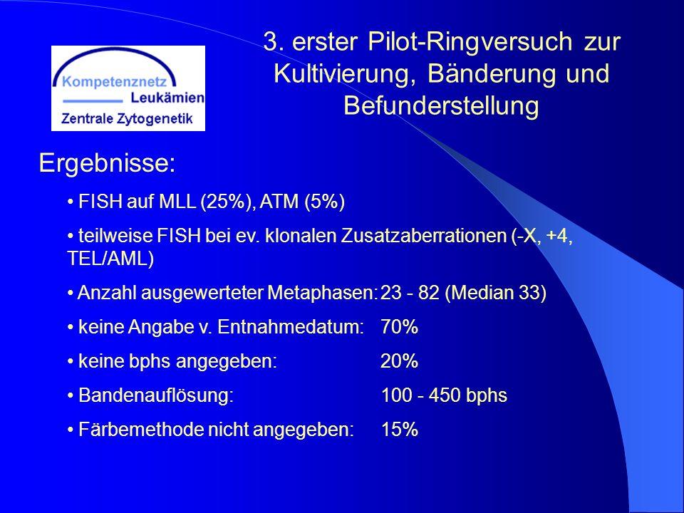 3. erster Pilot-Ringversuch zur Kultivierung, Bänderung und Befunderstellung Ergebnisse: FISH auf MLL (25%), ATM (5%) teilweise FISH bei ev. klonalen