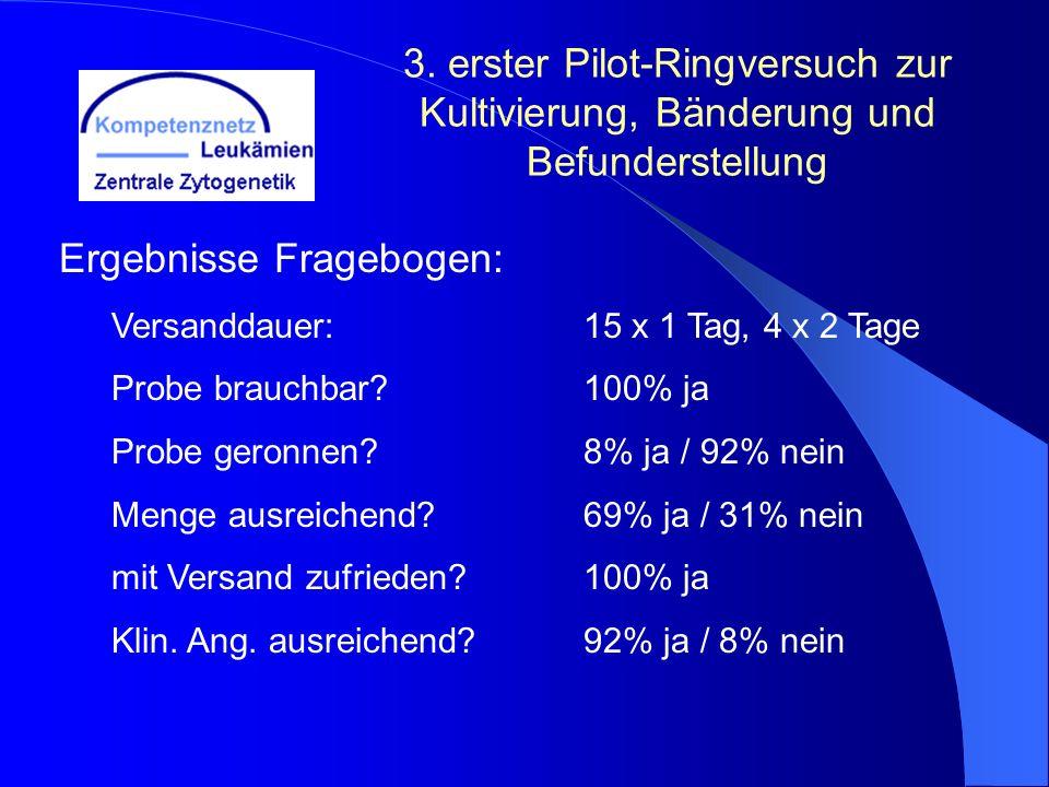 3. erster Pilot-Ringversuch zur Kultivierung, Bänderung und Befunderstellung Ergebnisse Fragebogen: Versanddauer: 15 x 1 Tag, 4 x 2 Tage Probe brauchb