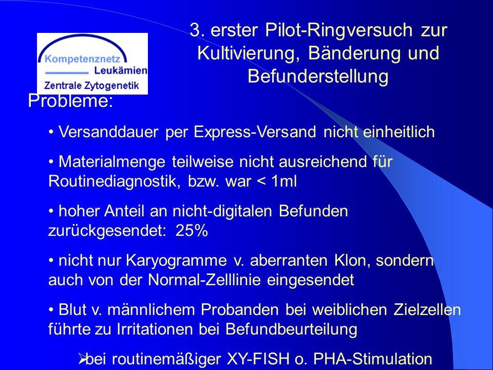 3. erster Pilot-Ringversuch zur Kultivierung, Bänderung und Befunderstellung Probleme: Versanddauer per Express-Versand nicht einheitlich Materialmeng