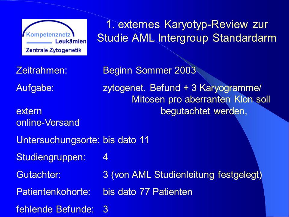 1. externes Karyotyp-Review zur Studie AML Intergroup Standardarm Zeitrahmen:Beginn Sommer 2003 Aufgabe:zytogenet. Befund + 3 Karyogramme/ Mitosen pro