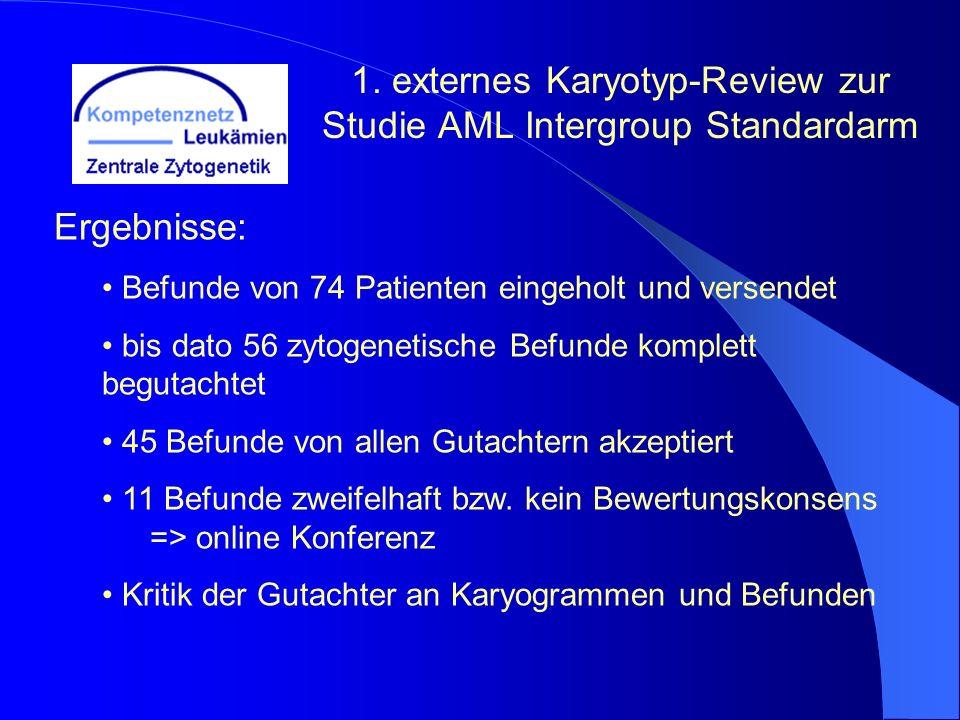 1. externes Karyotyp-Review zur Studie AML Intergroup Standardarm Ergebnisse: Befunde von 74 Patienten eingeholt und versendet bis dato 56 zytogenetis