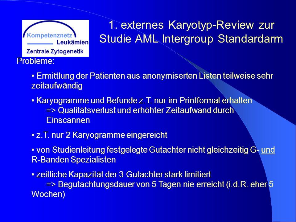 1. externes Karyotyp-Review zur Studie AML Intergroup Standardarm Probleme: Ermittlung der Patienten aus anonymiserten Listen teilweise sehr zeitaufwä
