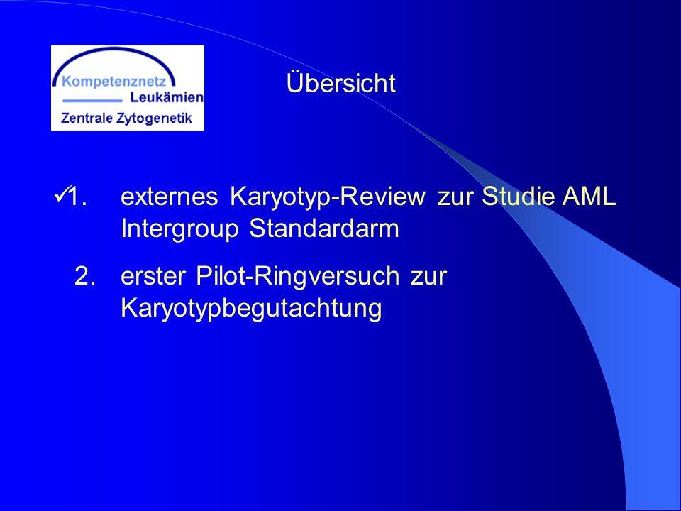 Übersicht 1.externes Karyotyp-Review zur Studie AML Intergroup Standardarm 2.erster Pilot-Ringversuch zur Karyotypbegutachtung