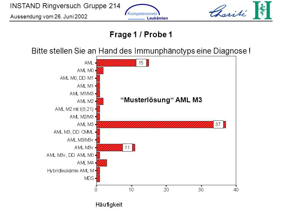 INSTAND Ringversuch Gruppe 214 Aussendung vom 26. Juni 2002 Frage 1 / Probe 1 Musterlösung AML M3 Bitte stellen Sie an Hand des Immunphänotyps eine Di