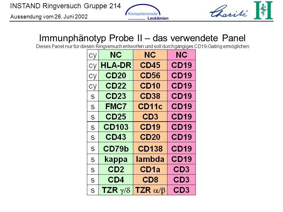 INSTAND Ringversuch Gruppe 214 Aussendung vom 26. Juni 2002 Immunphänotyp Probe II – das verwendete Panel Dieses Panel nur für diesen Ringversuch entw