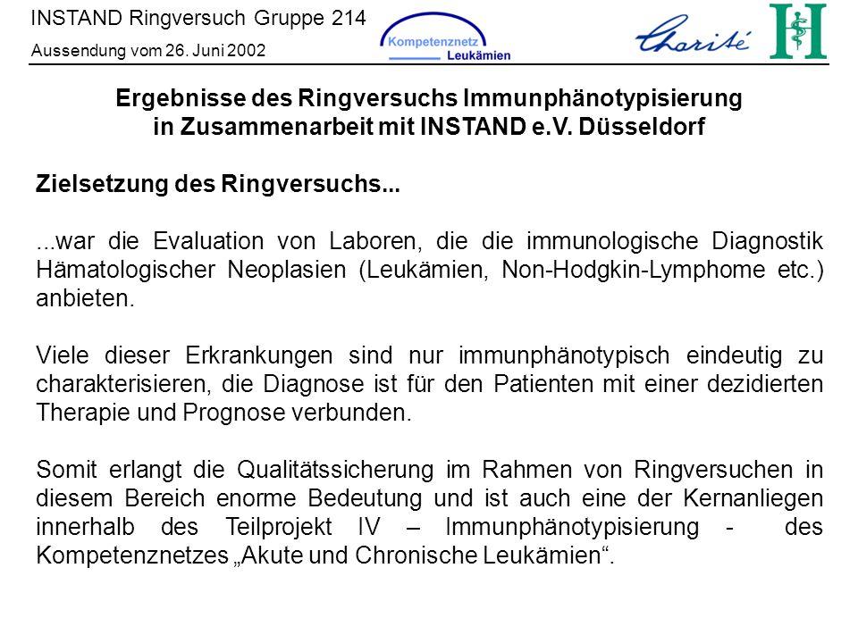 INSTAND Ringversuch Gruppe 214 Aussendung vom 26. Juni 2002 Ergebnisse des Ringversuchs Immunphänotypisierung in Zusammenarbeit mit INSTAND e.V. Düsse