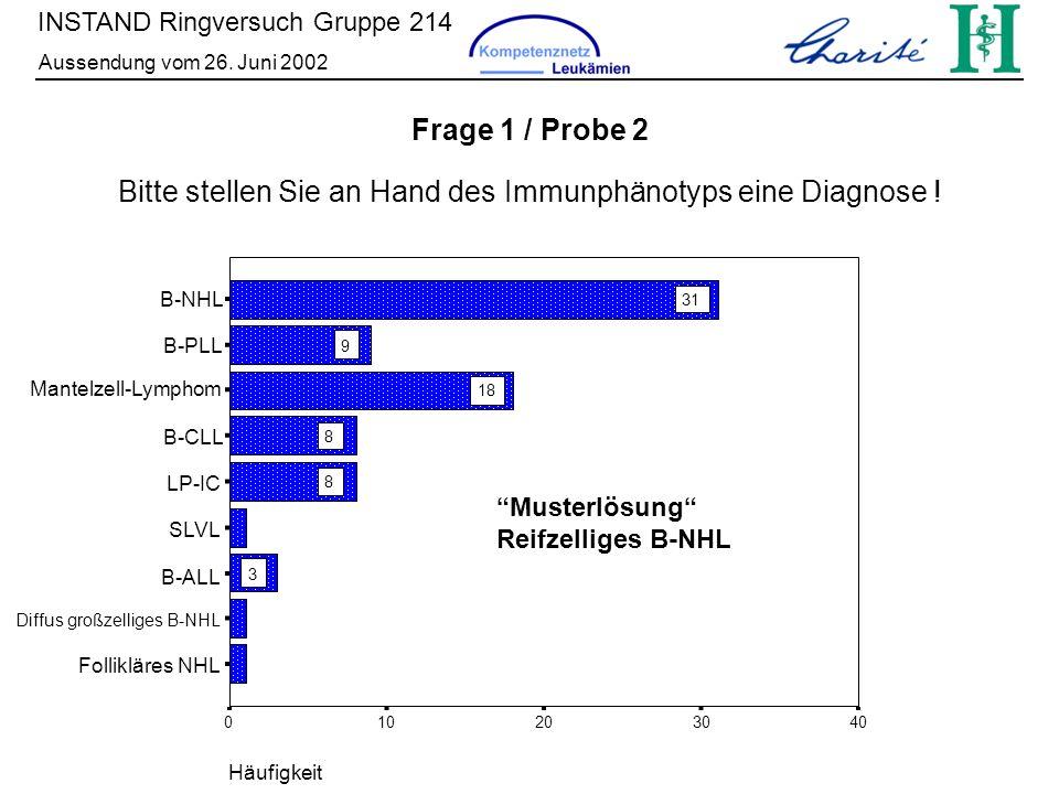 INSTAND Ringversuch Gruppe 214 Aussendung vom 26. Juni 2002 Bitte stellen Sie an Hand des Immunphänotyps eine Diagnose ! Frage 1 / Probe 2 Mantelzell-