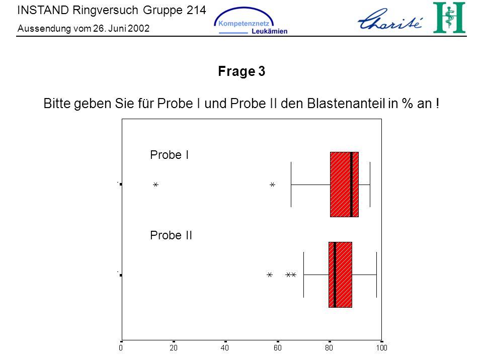 INSTAND Ringversuch Gruppe 214 Aussendung vom 26. Juni 2002 Frage 3 Bitte geben Sie für Probe I und Probe II den Blastenanteil in % an ! Probe I Probe