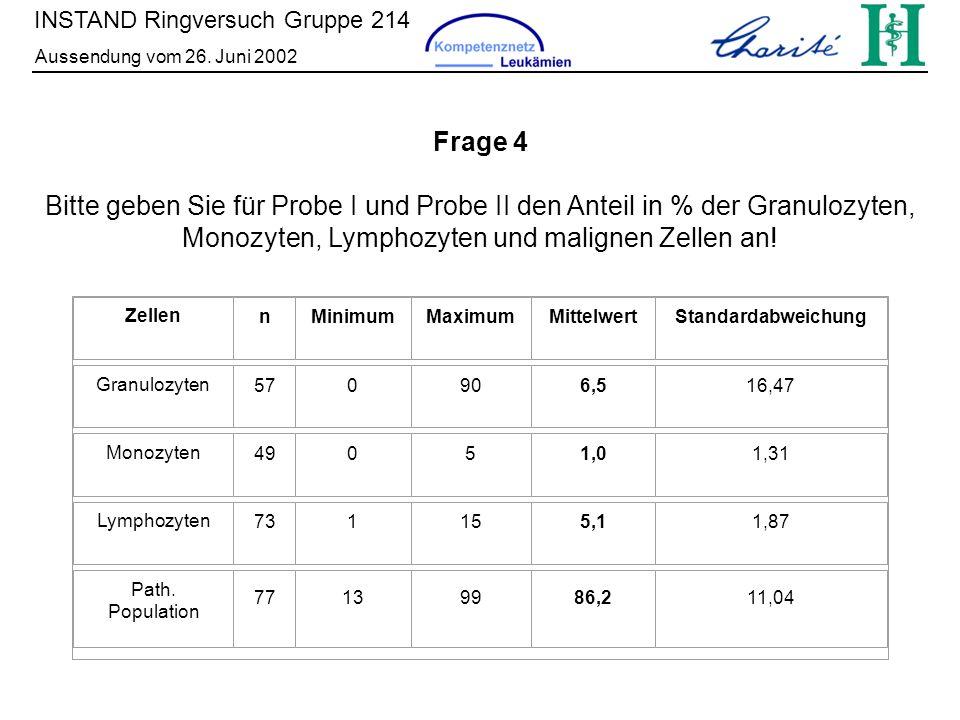 INSTAND Ringversuch Gruppe 214 Aussendung vom 26. Juni 2002 Frage 4 Bitte geben Sie für Probe I und Probe II den Anteil in % der Granulozyten, Monozyt
