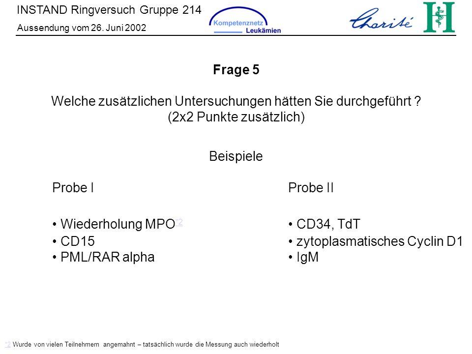 INSTAND Ringversuch Gruppe 214 Aussendung vom 26. Juni 2002 Frage 5 Welche zusätzlichen Untersuchungen hätten Sie durchgeführt ? (2x2 Punkte zusätzlic