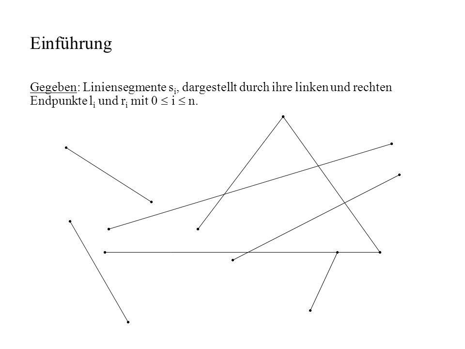 Beim Sweep können folgende Ereignisse eintreten, die die Ordnung der Segmente in der Y-Struktur verändern und eine Aktualisierung der X-Struktur erfordern: (1)Die Sweep Line stösst auf den linken Endpunkt eines Liniensegments (2)Die Sweep Line stösst auf den rechten Endpunkt eines Liniensegments (3)Die Sweep Line stösst auf den Schnittpunkt zweier Liniensegmente