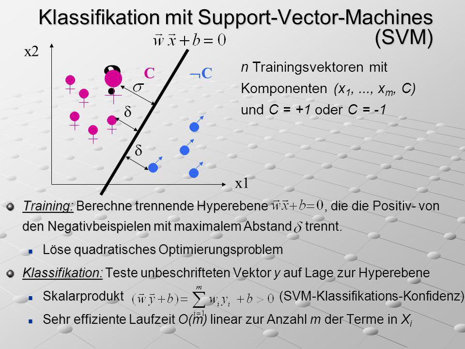 Klassifikation mit Support-Vector-Machines (SVM) Training: Berechne trennende Hyperebene, die die Positiv- von den Negativbeispielen mit maximalem Abs