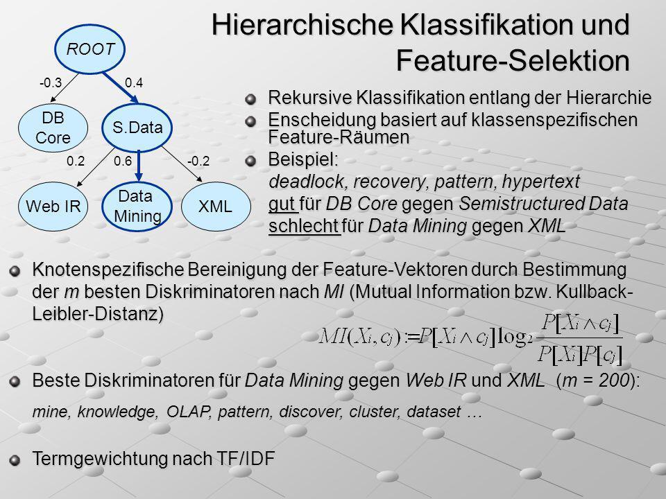 Hierarchische Klassifikation und Feature-Selektion XMLWeb IR Data Mining S.Data DB Core ROOT -0.3 0.4 0.20.6-0.2 Rekursive Klassifikation entlang der