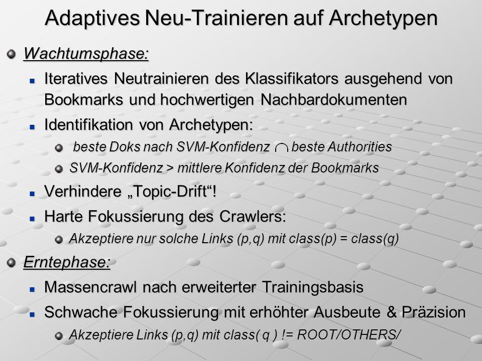 Adaptives Neu-Trainieren auf Archetypen Wachtumsphase: Iteratives Neutrainieren des Klassifikators ausgehend von Bookmarks und hochwertigen Nachbardok